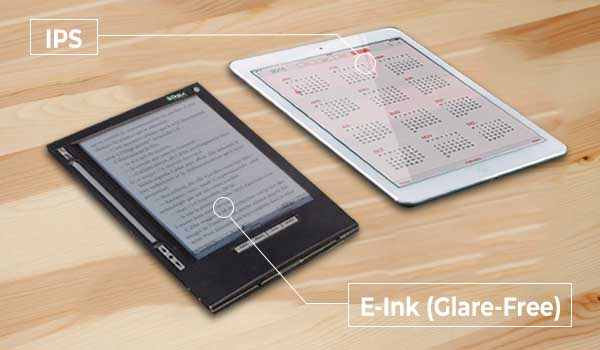e-ink and ips screen difference